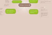 Mind map: Ecologia Humana