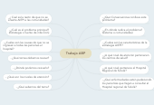 Mind map: Trabajo ABP