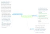 Mind map: CLEFT PALATE CLEFT LIP