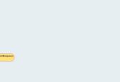 Mind map: LAS COMPETENCIAS MEJORAN LA CALIDAD DE LA EDUCACIÓN.