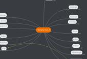 Mind map: Temple Run 2