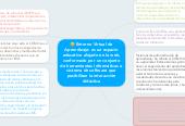 Mind map: Entorno Virtual de Aprendizaje:es un espacio educativo alojado en la web, conformado por un conjunto de herramientas informáticas o sistema de software que posibilitan la interacción didáctica