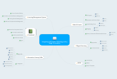 Mind map: Integrating Information Technology in Key Stage 3 curriculum