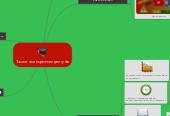 Mind map: Захист асинхронних двигунів