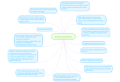 Mind map: Evolution Brainstorm
