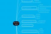 Mind map: Боковоеменю