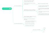 Mind map: DESCARGA DE ZONAS Y NAVEGAR SIN CONEXION (OFF LINE)