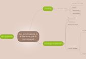 Mind map: Las tecnologias de la informacion y de la comunicacion