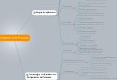 Mind map: Reingeniería de Procesos