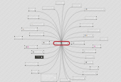 Mind map: Serial character web