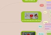 Mind map: Prevención a las SustanciasPsicoactivas En LosAdolescentes
