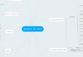 Mind map: Продвижение Tagline
