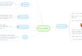 Mind map: План работ