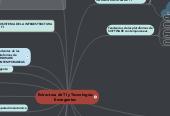 Mind map: Estructura de TI y TecnologíasEmergentes