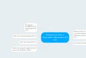 Mind map: Alimentación Sana y Sustentable (Diplomado-120 hrs)