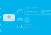 Mind map: Innovative marketing