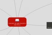 Mind map: PROCESO DE INVESTIGACIÓNCINETÍFICA