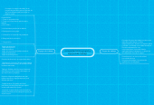 Mind map: comportamiento grupal yequipos de trabajo