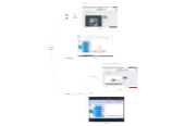 Mind map: Sản xuất  khóa học