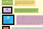 Mind map: Entorno Personal de Aprendizaje PLE CONSTRUCCIÓN DE MI CONOCIMIENTO