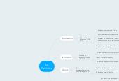 Mind map: LaPatrística