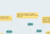 Mind map: organizando las herramientas tic