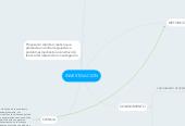 Mind map: INVESTIGACION