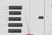 Mind map: kibsys.com.ua Главная