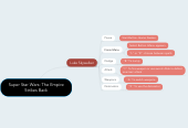 Mind map: Super Star Wars: The Empire Strikes Back