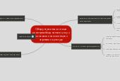 Mind map: Обгрунтування системи електрообладнання в цеху з виготовлення пластівців з зернових культур.