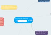 Mind map: Principios de auditoria en sistemas de Gestion (19011:2011)