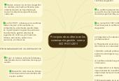 Mind map: Principios de auditoria en los sistemas de gestión. norma ISO 19011:2011