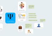 Mind map: Por que estudio Psicologia en la UNAD