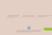 Mind map: Mis entornos de aprendizaje y conocimientos