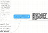 Mind map: Configuración y Mantenimiento del computador