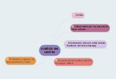Mind map: SUEÑOS SIN LIMITES