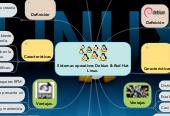 Mind map: Sistemas operativos Debian & Red HatLinux.