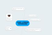 Mind map: COMO APRENDÍ ENFERMERIA