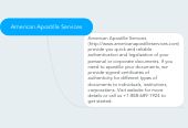 Mind map: American Apostille Services