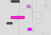 Mind map: Organisation de mariage