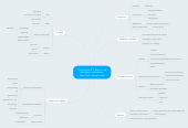 Mind map: Toward the 8.7 alliance, an interfaith consultation  New York concept note