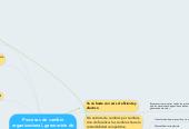 Mind map: Procesos de cambioorganizacional, generación devalor y la innovacióntecnológica