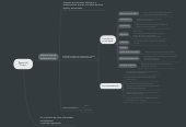 Mind map: Bases de Datos.