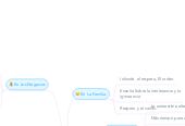 Mind map: Aprendizajes Para Saber Como Llegar Al Éxito En 6 Pasos(Entorno Personal De Aprendizaje)