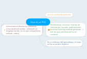 Mind map: Que es un PLE