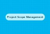 Mind map: Project Scope Management