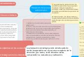 Mind map: Planeación del proceso administrativo
