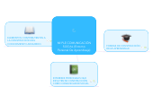 Mind map: MI PLE COMUNICACIÓNSOCIAL (EntornoPersonal De Aprendizaje)