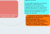Mind map: El perfil profesional de un Ingeniero Comercial en la sociedad
