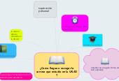 Mind map: ¿Como llegue a escoger la carrera que estudio en la UNAD ?